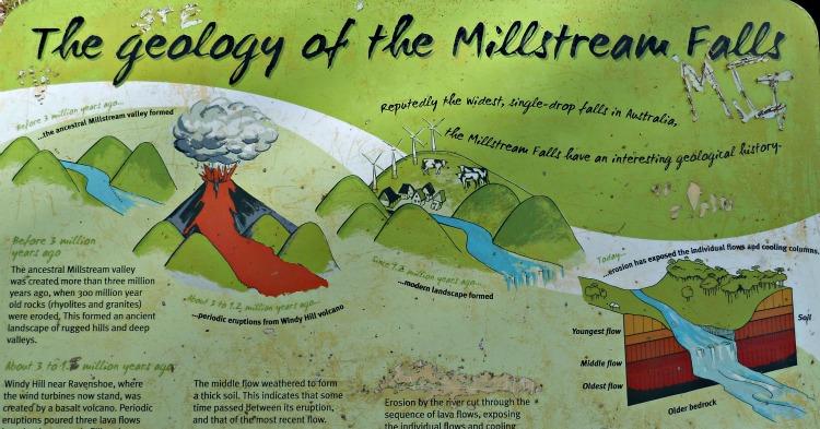 Millstream Falls Ravenshoe