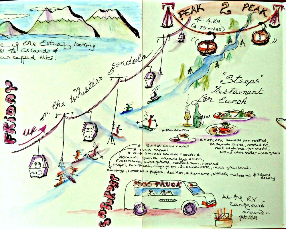 Travel journal drawings of the Peak to Peak