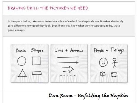 The few basic lines we need to draw anything by Dan Roam