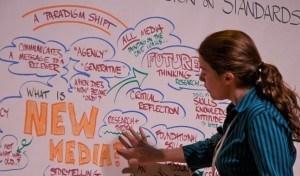 visual facilitation on a white board