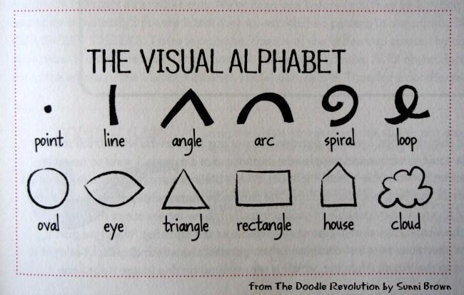 The Doodle Revolution visual alphabet